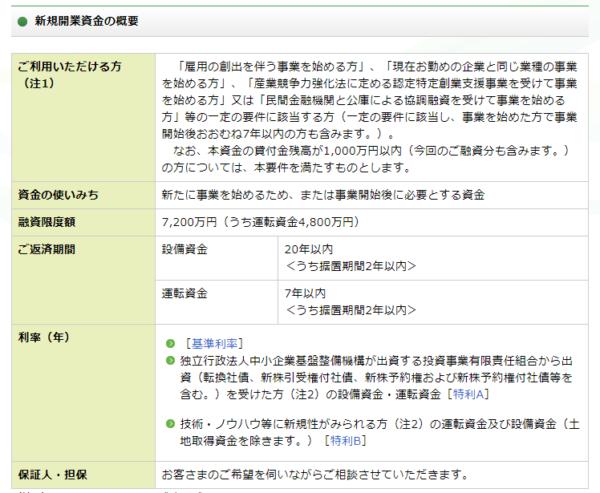 日本政策金融公庫「新規開業資金」