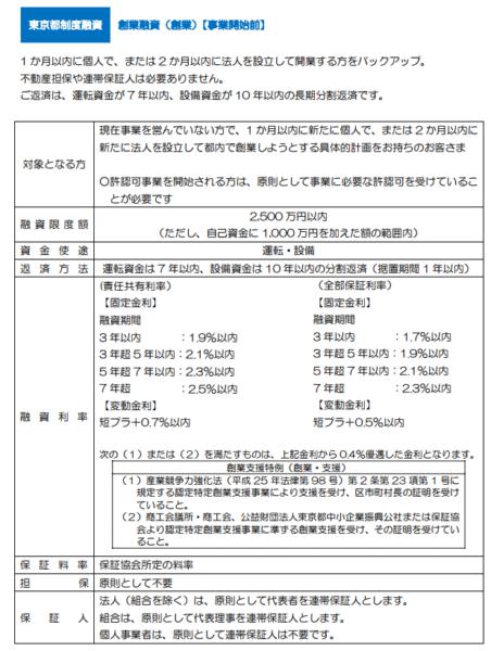 東京信用保証協会「創業融資(創業)【事業開始前】」
